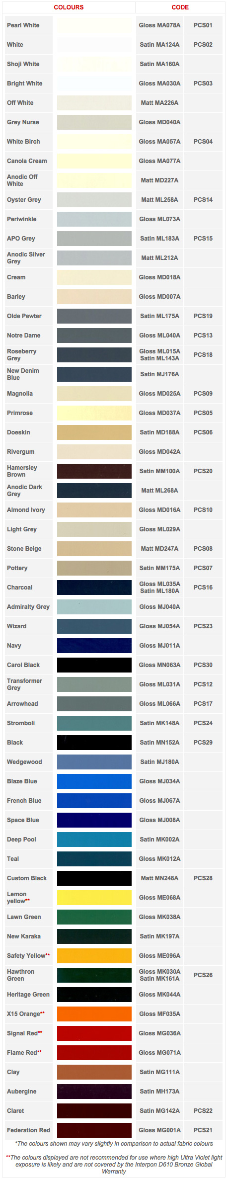 Powder-Coating---Colours-Swatches